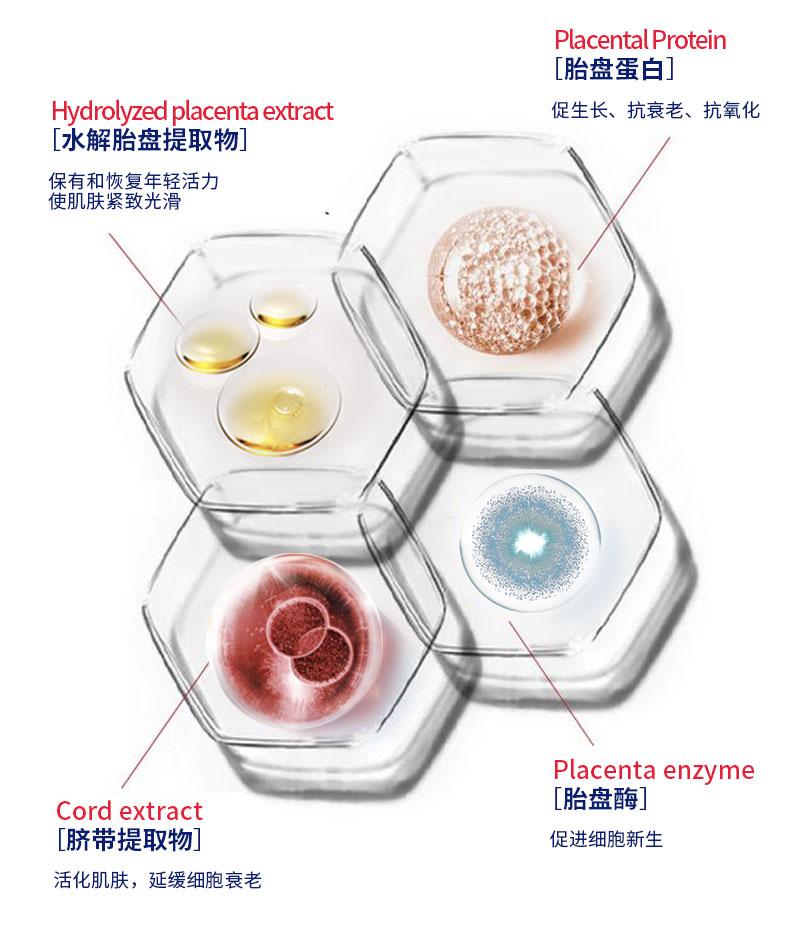MG纤雕御龄美肌面膜48盒/箱